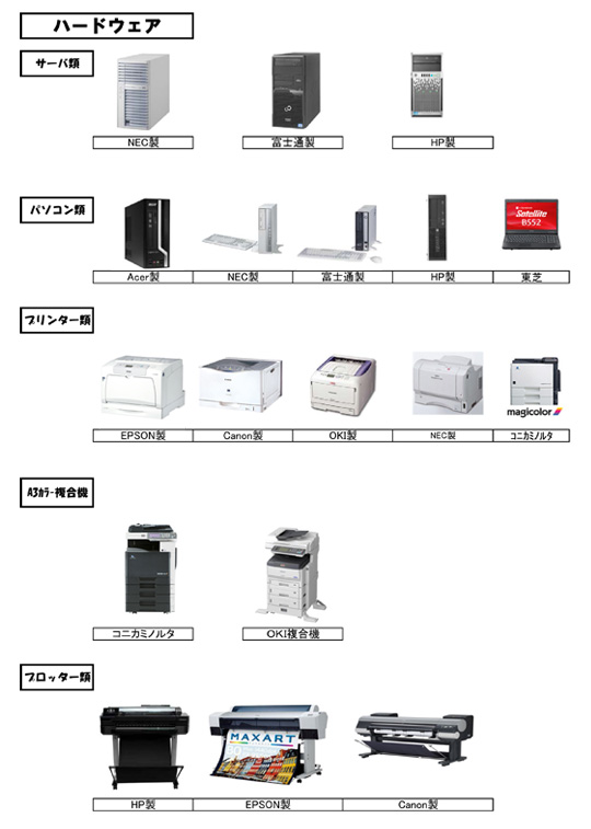 ハードウェア関連事業│株式会社フロンティア